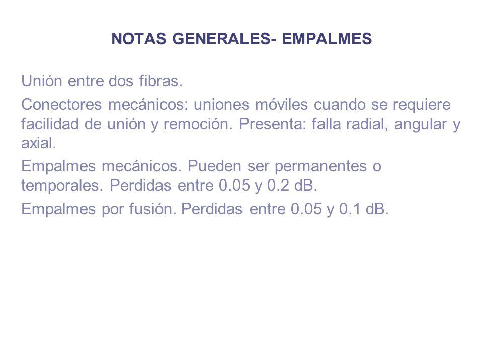 NOTAS GENERALES- EMPALMES Unión entre dos fibras. Conectores mecánicos: uniones móviles cuando se requiere facilidad de unión y remoción. Presenta: fa