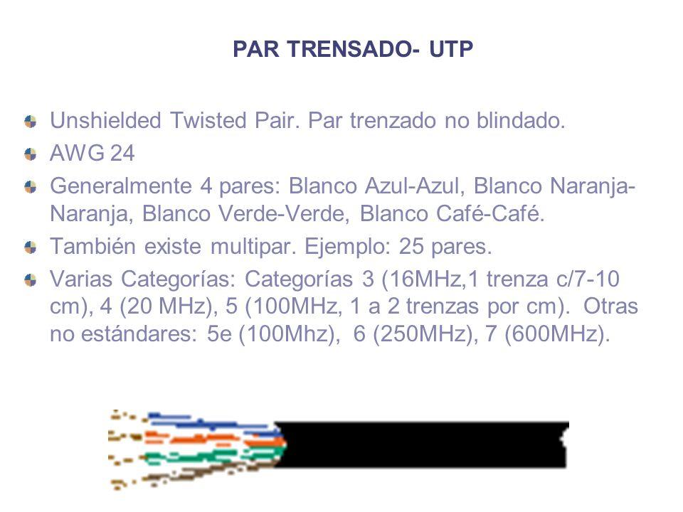 PAR TRENSADO- UTP Unshielded Twisted Pair. Par trenzado no blindado. AWG 24 Generalmente 4 pares: Blanco Azul-Azul, Blanco Naranja- Naranja, Blanco Ve