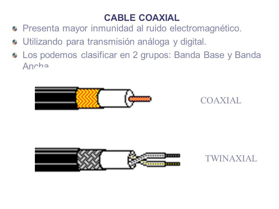 CABLE COAXIAL Presenta mayor inmunidad al ruido electromagnético. Utilizando para transmisión análoga y digital. Los podemos clasificar en 2 grupos: B