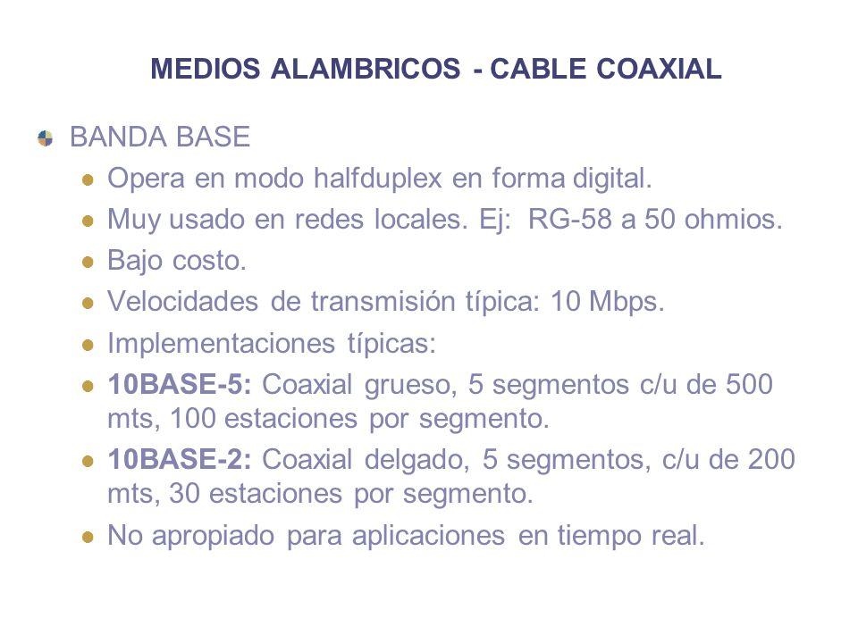MEDIOS ALAMBRICOS - CABLE COAXIAL BANDA BASE Opera en modo halfduplex en forma digital. Muy usado en redes locales. Ej: RG-58 a 50 ohmios. Bajo costo.