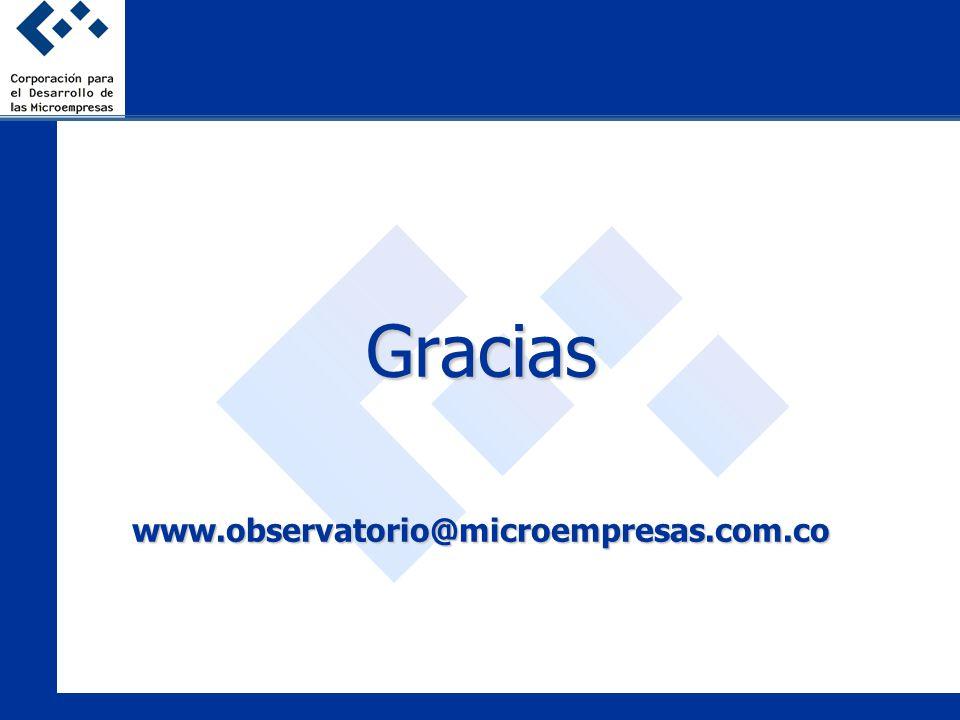 Graciaswww.observatorio@microempresas.com.co