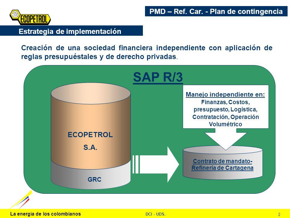 La energía de los colombianos DCI - UDS. 2 PMD – Ref. Car. - Plan de contingencia Estrategia de implementación Creación de una sociedad financiera ind