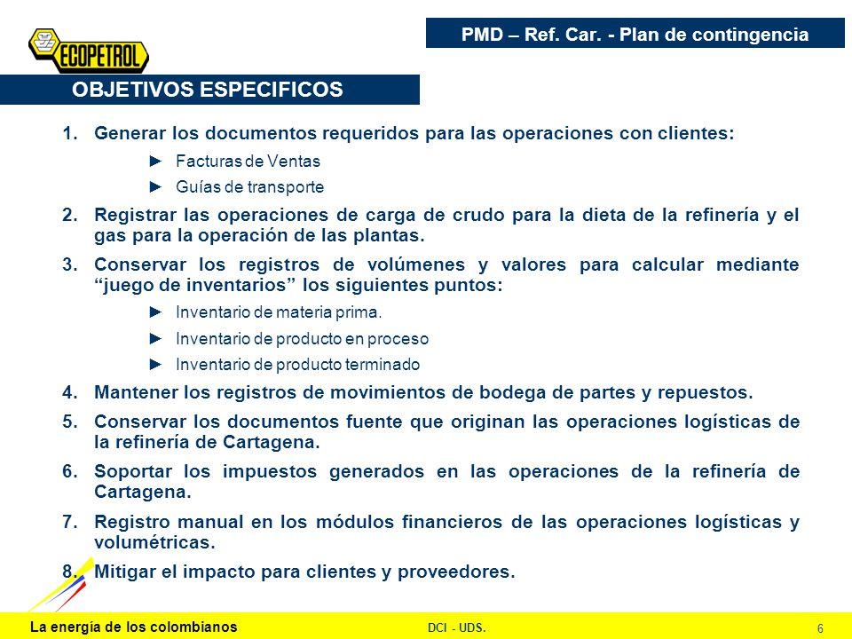 La energía de los colombianos DCI - UDS. 6 PMD – Ref. Car. - Plan de contingencia OBJETIVOS ESPECIFICOS 1.Generar los documentos requeridos para las o