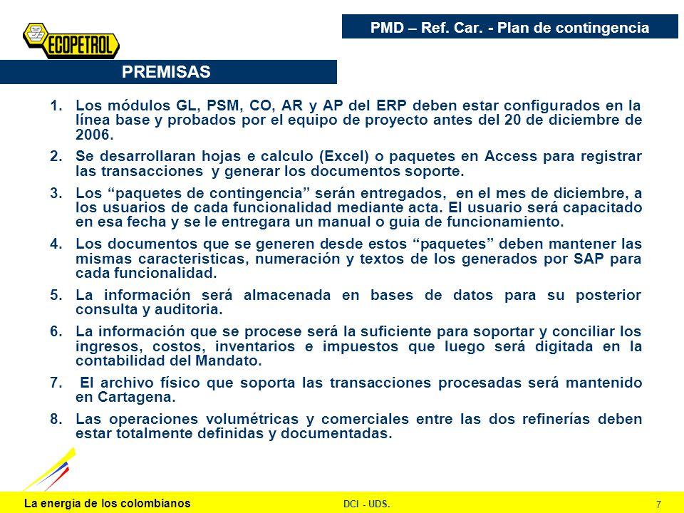 La energía de los colombianos DCI - UDS. 7 PMD – Ref. Car. - Plan de contingencia PREMISAS 1.Los módulos GL, PSM, CO, AR y AP del ERP deben estar conf