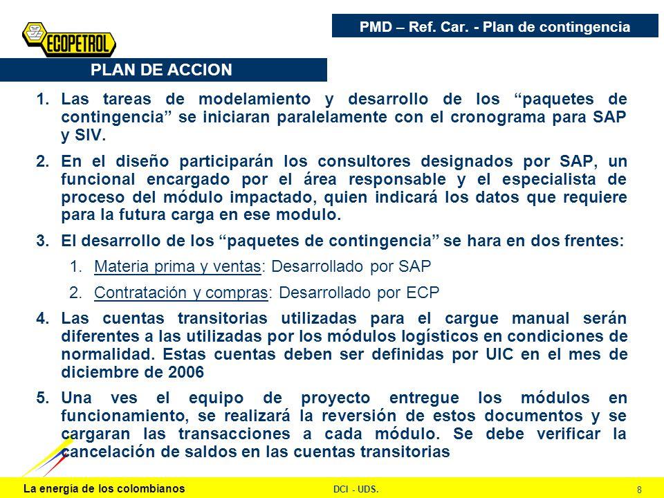 La energía de los colombianos DCI - UDS. 8 PMD – Ref. Car. - Plan de contingencia PLAN DE ACCION 1.Las tareas de modelamiento y desarrollo de los paqu