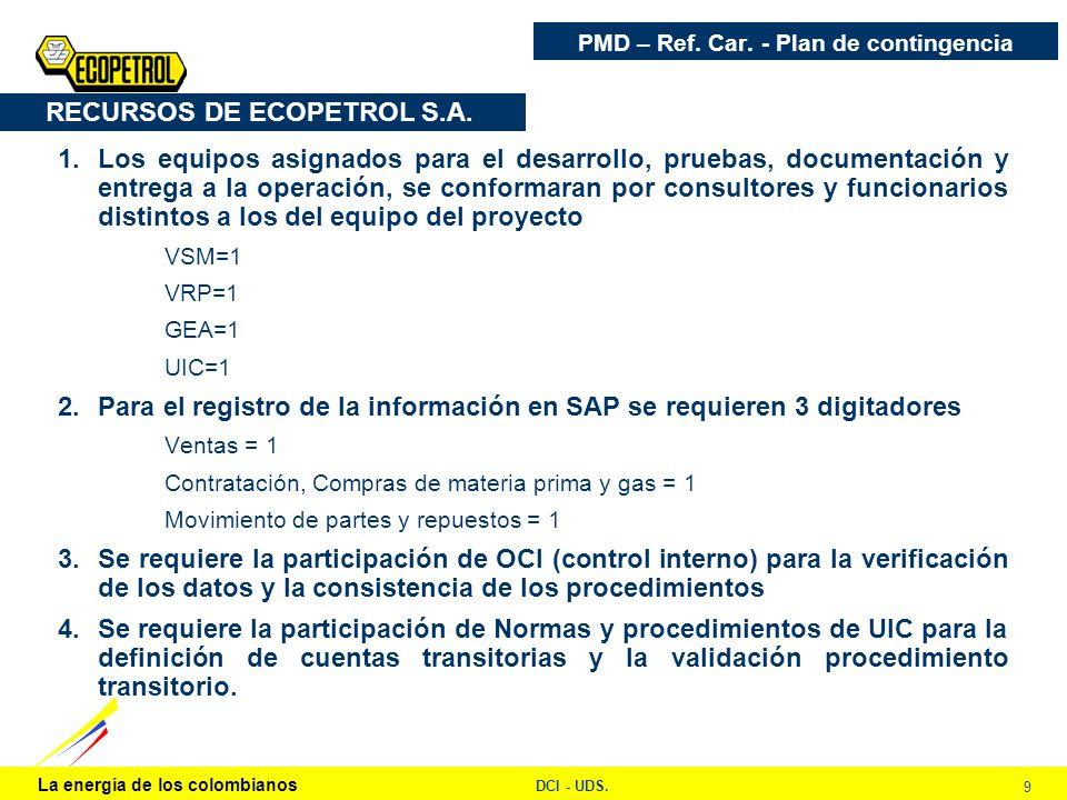 La energía de los colombianos DCI - UDS. 9 PMD – Ref. Car. - Plan de contingencia RECURSOS DE ECOPETROL S.A. 1.Los equipos asignados para el desarroll