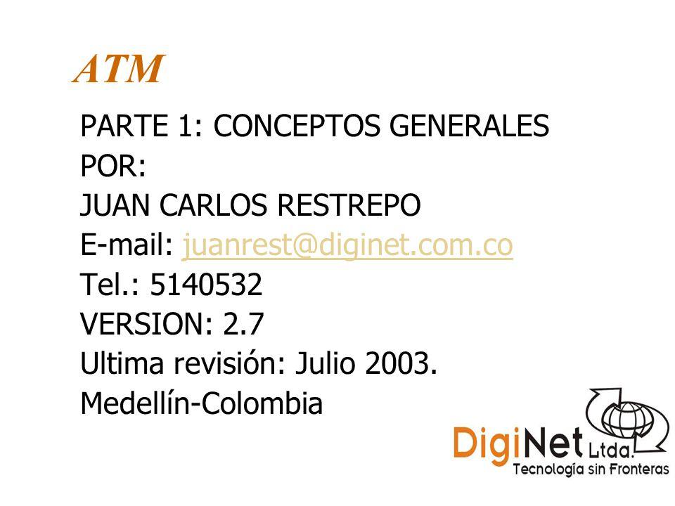ATM PARTE 1: CONCEPTOS GENERALES POR: JUAN CARLOS RESTREPO E-mail: juanrest@diginet.com.cojuanrest@diginet.com.co Tel.: 5140532 VERSION: 2.7 Ultima re