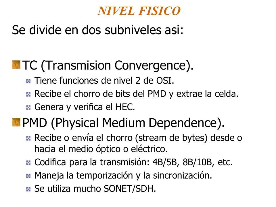 NIVEL FISICO Se divide en dos subniveles asi: TC (Transmision Convergence). Tiene funciones de nivel 2 de OSI. Recibe el chorro de bits del PMD y extr