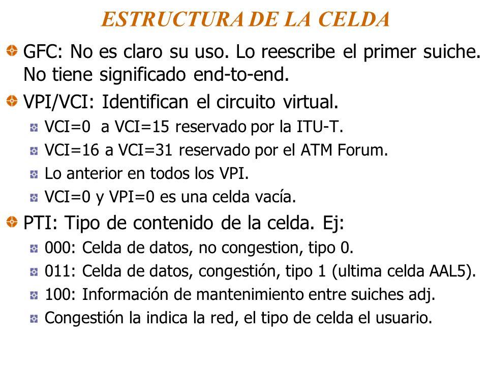 ESTRUCTURA DE LA CELDA GFC: No es claro su uso. Lo reescribe el primer suiche. No tiene significado end-to-end. VPI/VCI: Identifican el circuito virtu