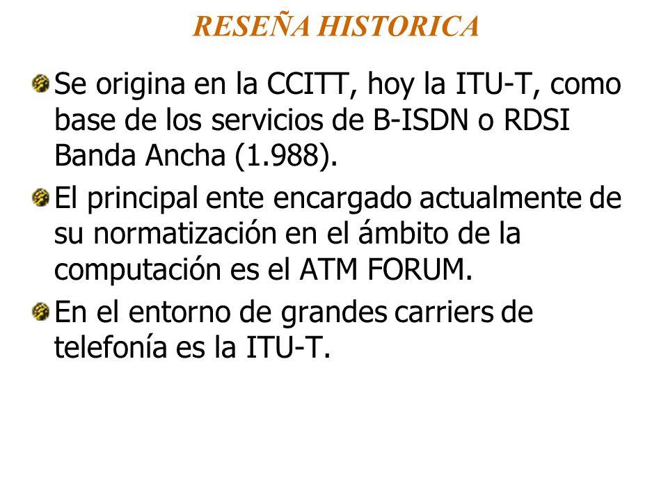 RESEÑA HISTORICA Se origina en la CCITT, hoy la ITU-T, como base de los servicios de B-ISDN o RDSI Banda Ancha (1.988). El principal ente encargado ac