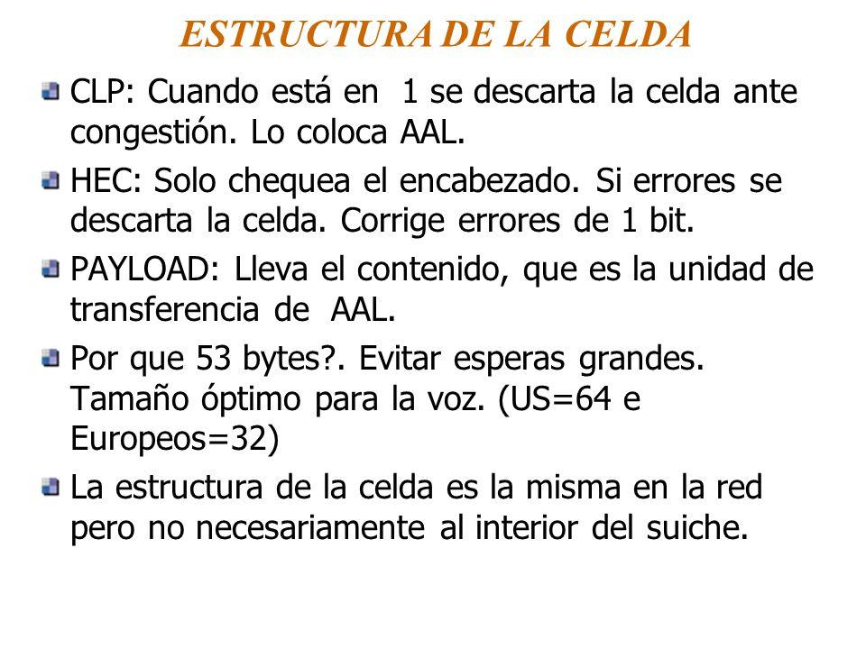 ESTRUCTURA DE LA CELDA CLP: Cuando está en 1 se descarta la celda ante congestión. Lo coloca AAL. HEC: Solo chequea el encabezado. Si errores se desca