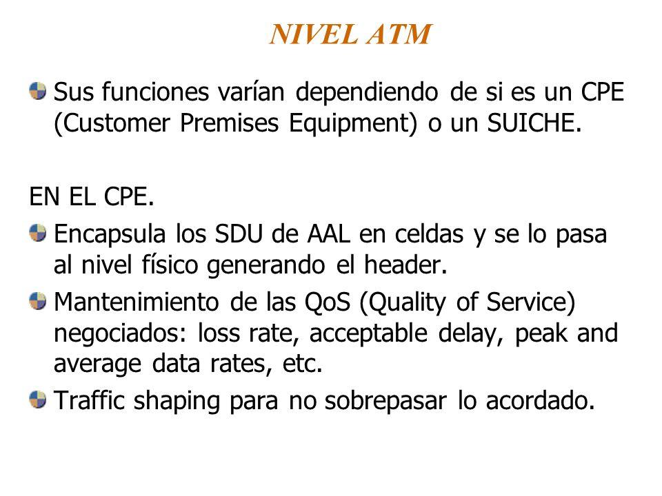 NIVEL ATM Sus funciones varían dependiendo de si es un CPE (Customer Premises Equipment) o un SUICHE. EN EL CPE. Encapsula los SDU de AAL en celdas y