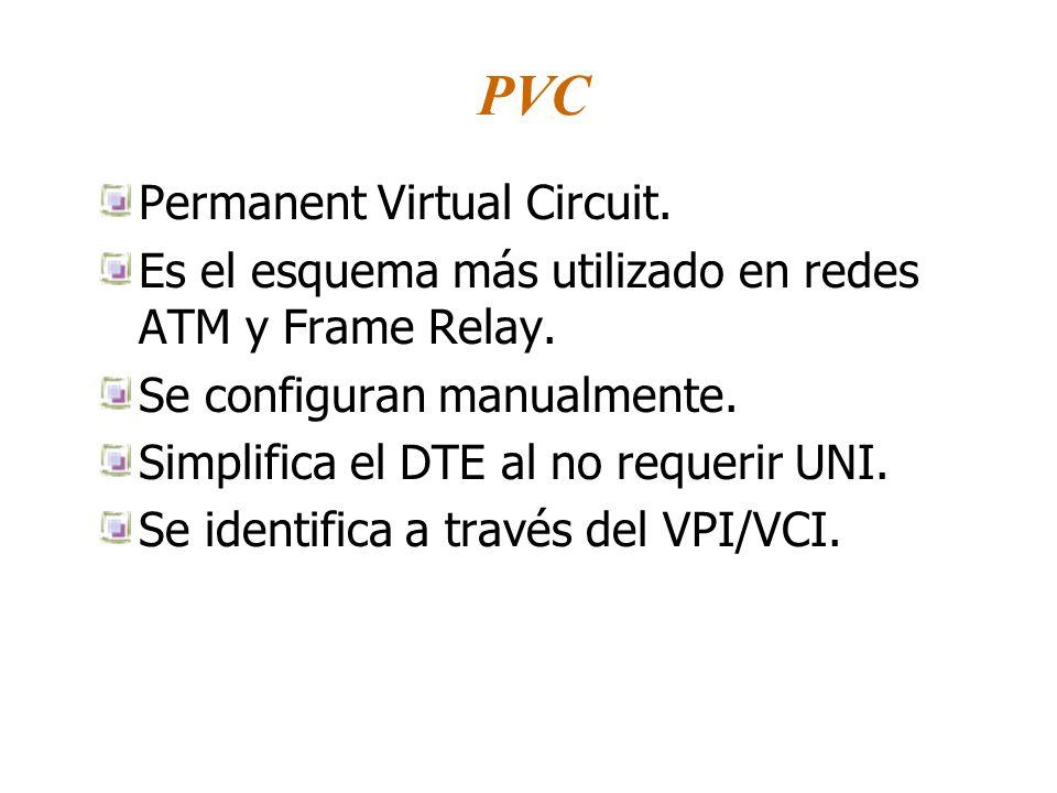 PVC Permanent Virtual Circuit. Es el esquema más utilizado en redes ATM y Frame Relay. Se configuran manualmente. Simplifica el DTE al no requerir UNI