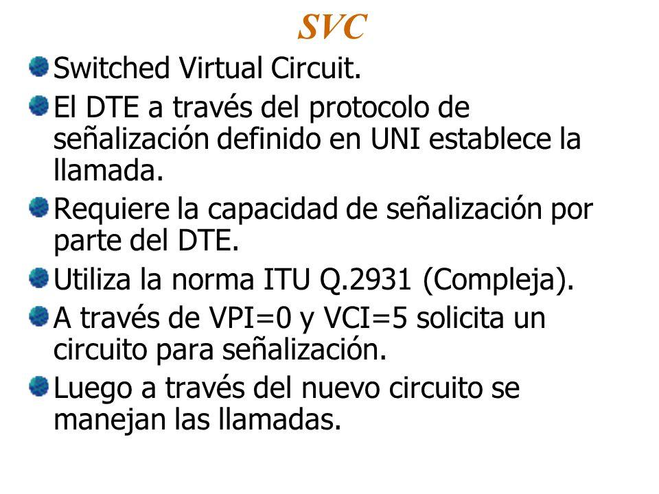 SVC Switched Virtual Circuit. El DTE a través del protocolo de señalización definido en UNI establece la llamada. Requiere la capacidad de señalizació