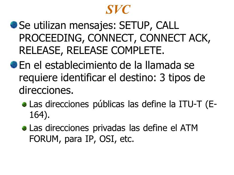 SVC Se utilizan mensajes: SETUP, CALL PROCEEDING, CONNECT, CONNECT ACK, RELEASE, RELEASE COMPLETE. En el establecimiento de la llamada se requiere ide