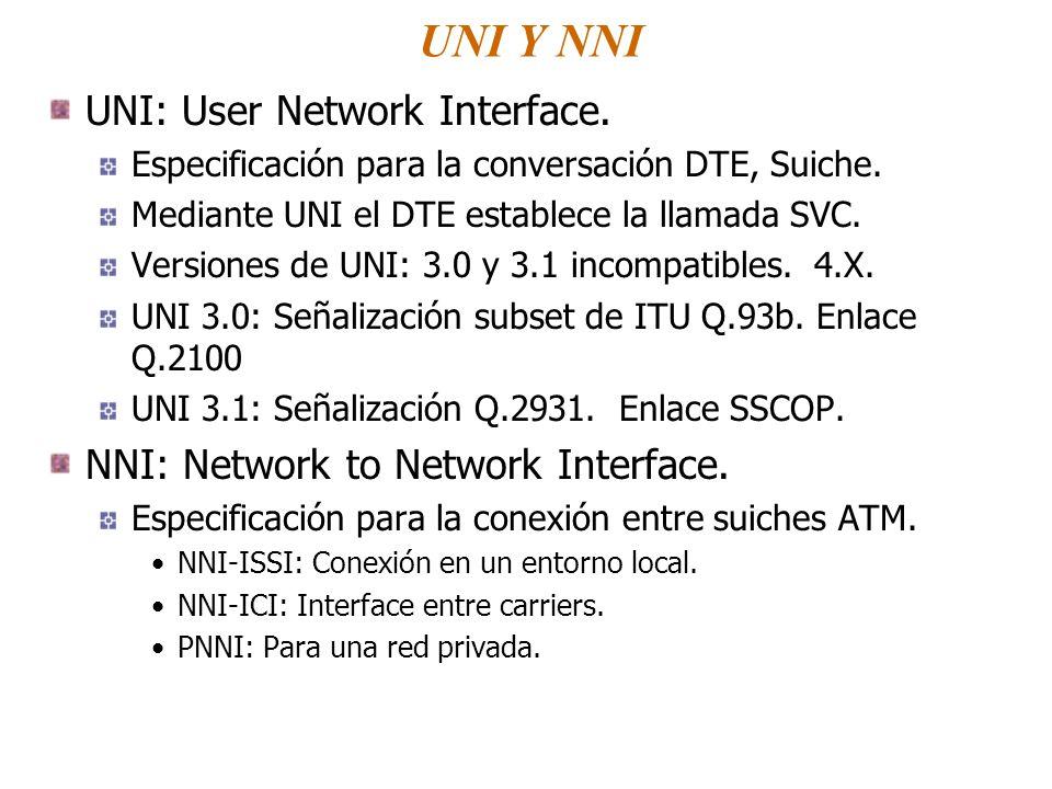 UNI Y NNI UNI: User Network Interface. Especificación para la conversación DTE, Suiche. Mediante UNI el DTE establece la llamada SVC. Versiones de UNI