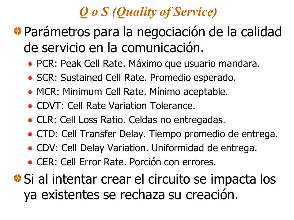 Q o S (Quality of Service) Parámetros para la negociación de la calidad de servicio en la comunicación. PCR: Peak Cell Rate. Máximo que usuario mandar
