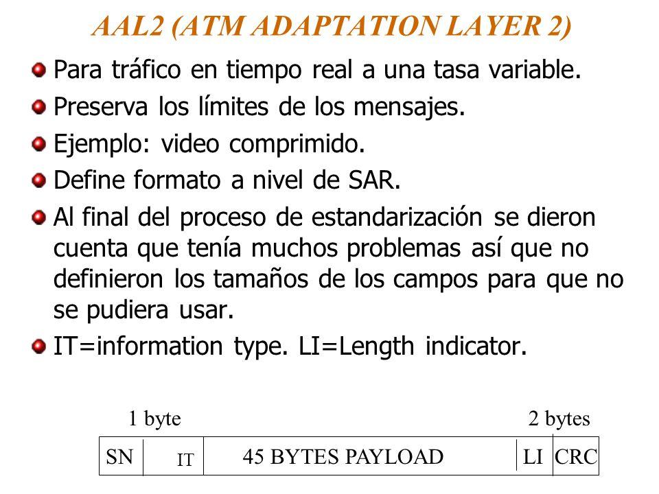 AAL2 (ATM ADAPTATION LAYER 2) Para tráfico en tiempo real a una tasa variable. Preserva los límites de los mensajes. Ejemplo: video comprimido. Define