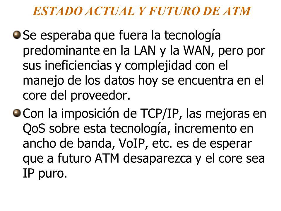 ESTADO ACTUAL Y FUTURO DE ATM Se esperaba que fuera la tecnología predominante en la LAN y la WAN, pero por sus ineficiencias y complejidad con el man