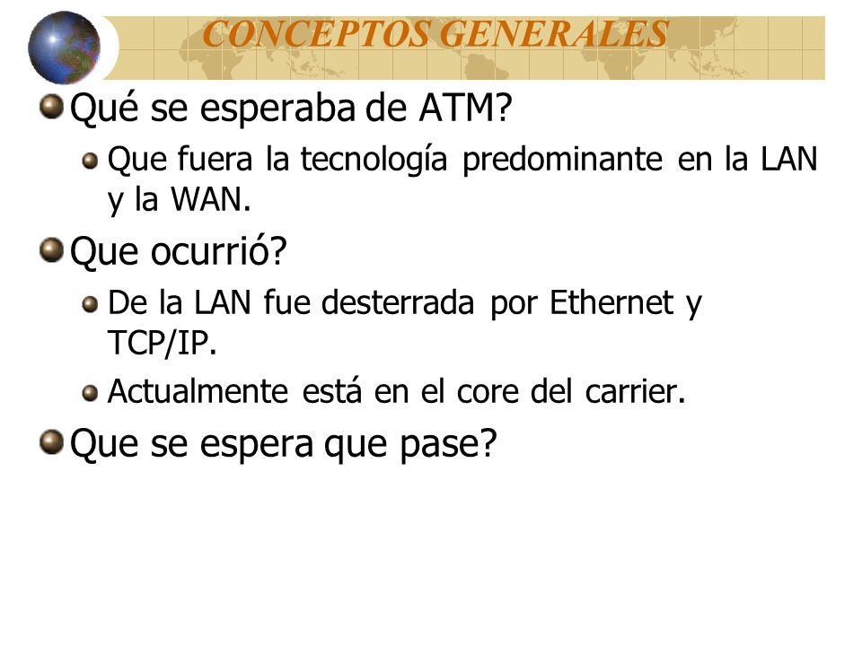CONCEPTOS GENERALES Qué se esperaba de ATM? Que fuera la tecnología predominante en la LAN y la WAN. Que ocurrió? De la LAN fue desterrada por Etherne