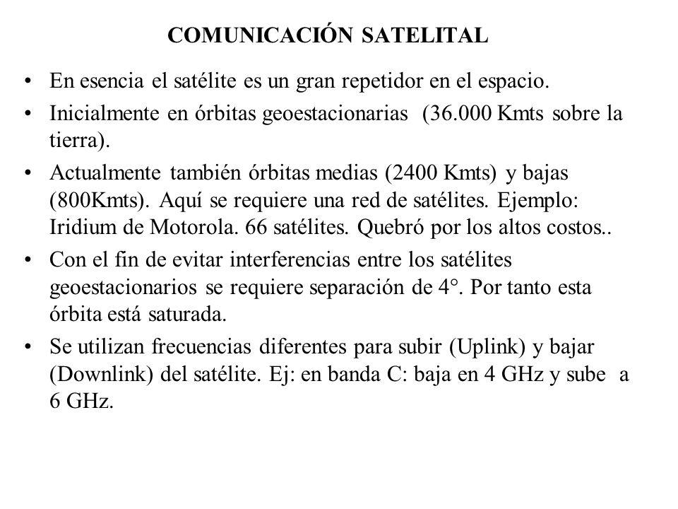 COMUNICACIÓN SATELITAL En esencia el satélite es un gran repetidor en el espacio. Inicialmente en órbitas geoestacionarias (36.000 Kmts sobre la tierr