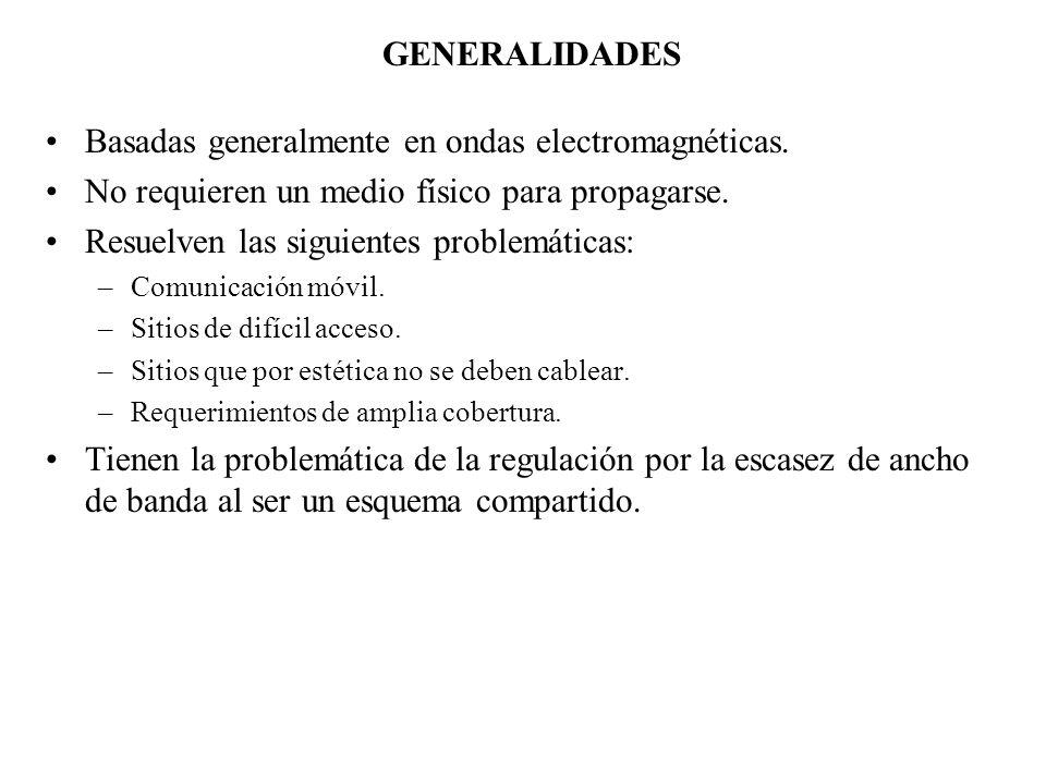GENERALIDADES Basadas generalmente en ondas electromagnéticas. No requieren un medio físico para propagarse. Resuelven las siguientes problemáticas: –
