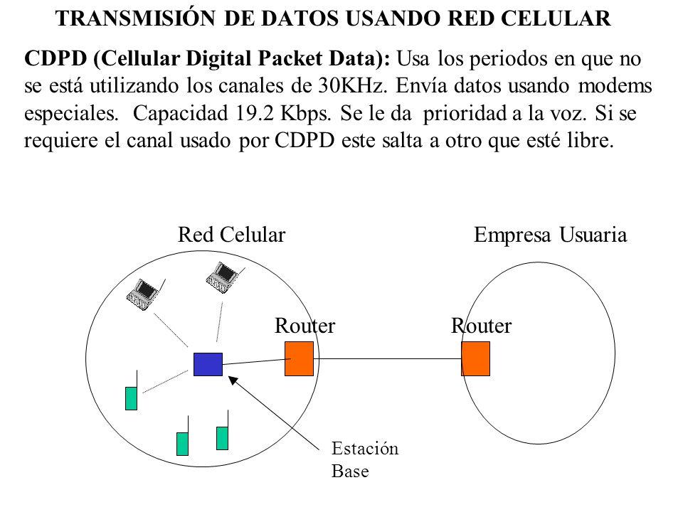 TRANSMISIÓN DE DATOS USANDO RED CELULAR CDPD (Cellular Digital Packet Data): Usa los periodos en que no se está utilizando los canales de 30KHz. Envía