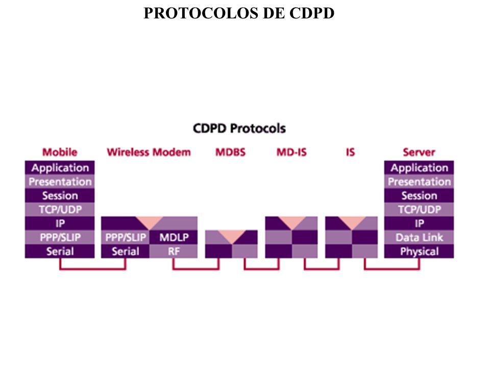 PROTOCOLOS DE CDPD