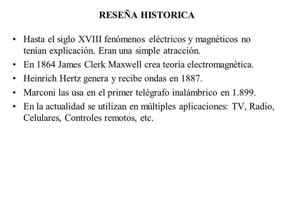 RESEÑA HISTORICA Hasta el siglo XVIII fenómenos eléctricos y magnéticos no tenían explicación. Eran una simple atracción. En 1864 James Clerk Maxwell