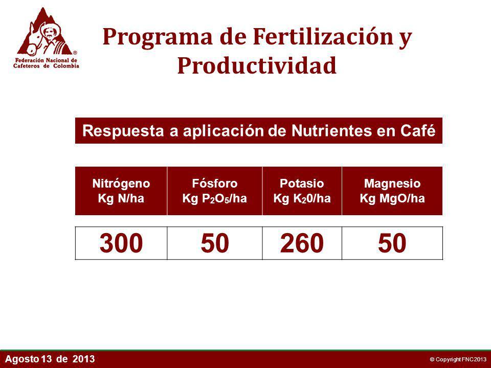Agosto 13 de 2013 © Copyright FNC 2013 Programa de Fertilización y Productividad Respuesta a aplicación de Nutrientes en Café Nitrógeno Kg N/ha Fósfor