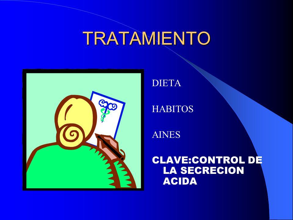 TRATAMIENTO DIETA HABITOS AINES CLAVE:CONTROL DE LA SECRECION ACIDA