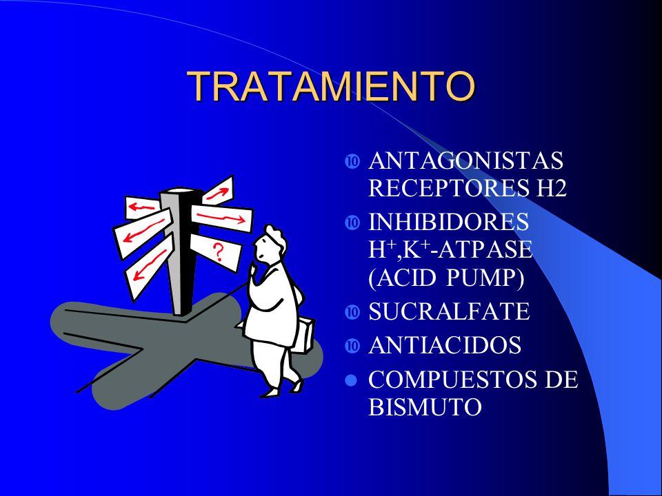 TRATAMIENTO ANTAGONISTAS RECEPTORES H2 INHIBIDORES H +,K + -ATPASE (ACID PUMP) SUCRALFATE ANTIACIDOS COMPUESTOS DE BISMUTO