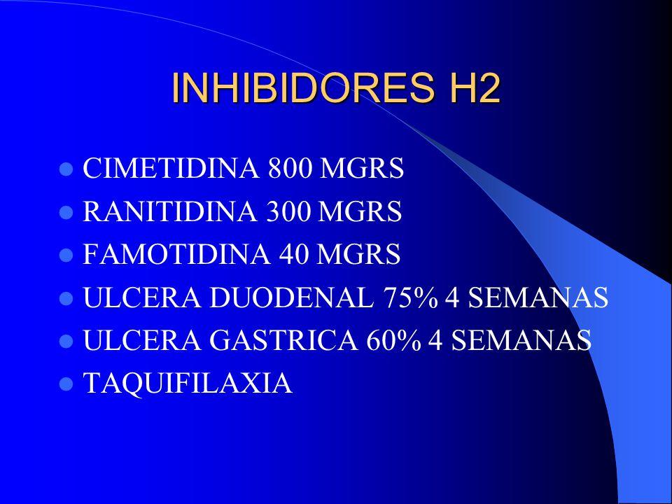 INHIBIDORES H2 CIMETIDINA 800 MGRS RANITIDINA 300 MGRS FAMOTIDINA 40 MGRS ULCERA DUODENAL 75% 4 SEMANAS ULCERA GASTRICA 60% 4 SEMANAS TAQUIFILAXIA