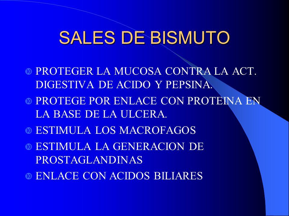 SALES DE BISMUTO PROTEGER LA MUCOSA CONTRA LA ACT. DIGESTIVA DE ACIDO Y PEPSINA. PROTEGE POR ENLACE CON PROTEINA EN LA BASE DE LA ULCERA. ESTIMULA LOS