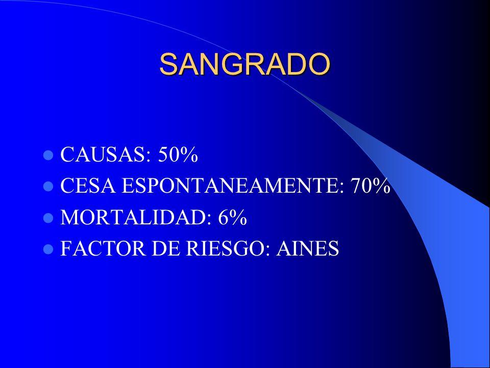 SANGRADO CAUSAS: 50% CESA ESPONTANEAMENTE: 70% MORTALIDAD: 6% FACTOR DE RIESGO: AINES
