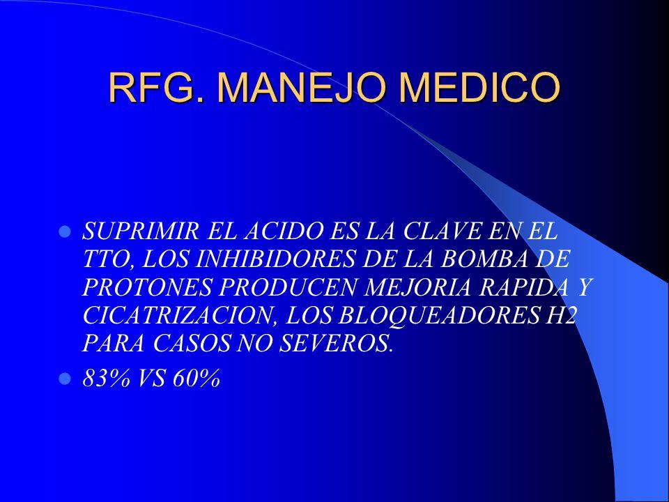 RFG. MANEJO MEDICO SUPRIMIR EL ACIDO ES LA CLAVE EN EL TTO, LOS INHIBIDORES DE LA BOMBA DE PROTONES PRODUCEN MEJORIA RAPIDA Y CICATRIZACION, LOS BLOQU