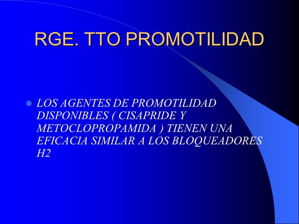 RGE. TTO PROMOTILIDAD LOS AGENTES DE PROMOTILIDAD DISPONIBLES ( CISAPRIDE Y METOCLOPROPAMIDA ) TIENEN UNA EFICACIA SIMILAR A LOS BLOQUEADORES H2