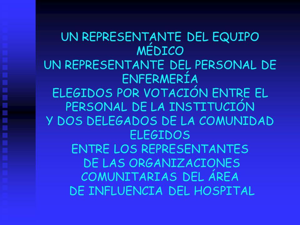 UN REPRESENTANTE DEL EQUIPO MÉDICO UN REPRESENTANTE DEL PERSONAL DE ENFERMERÍA ELEGIDOS POR VOTACIÓN ENTRE EL PERSONAL DE LA INSTITUCIÓN Y DOS DELEGAD