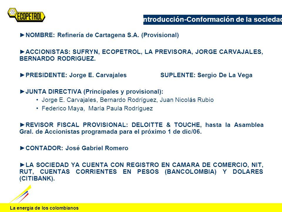 La energía de los colombianos Introducción-Conformación de la sociedad NOMBRE: Refinería de Cartagena S.A. (Provisional) ACCIONISTAS: SUFRYN, ECOPETRO