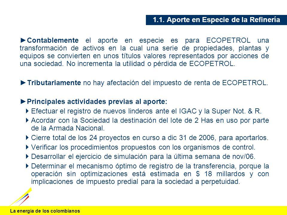 La energía de los colombianos 1.1. Aporte en Especie de la Refinería Contablemente el aporte en especie es para ECOPETROL una transformación de activo
