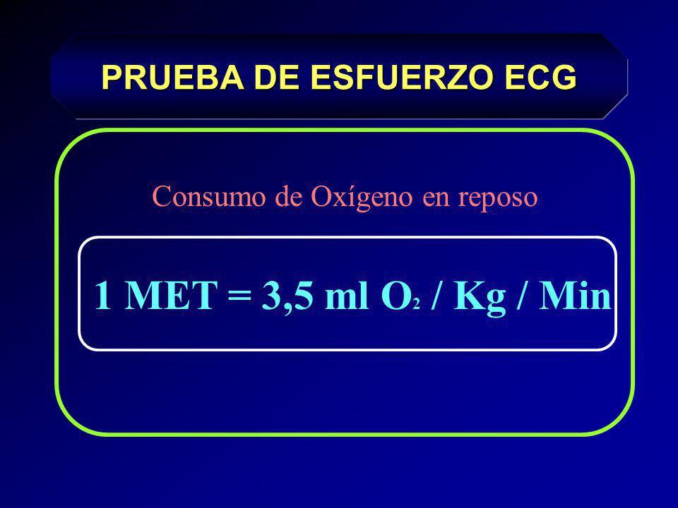 Mito- condria Aire MúsculoMúsculo CirculaciónCirculación VentilaciónVentilación VO 2 VCO 2 VO 2 VCO 2 Obesidad Obstrucción vías aéreas Oclusión Hipert