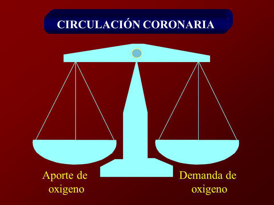 DICG CLASIFICACION FUNCIONAL Clase I: 6 METS Clase II: 4 - < 6 METS Clase III: 2 - < 4 METS Clase IV: 2 METS