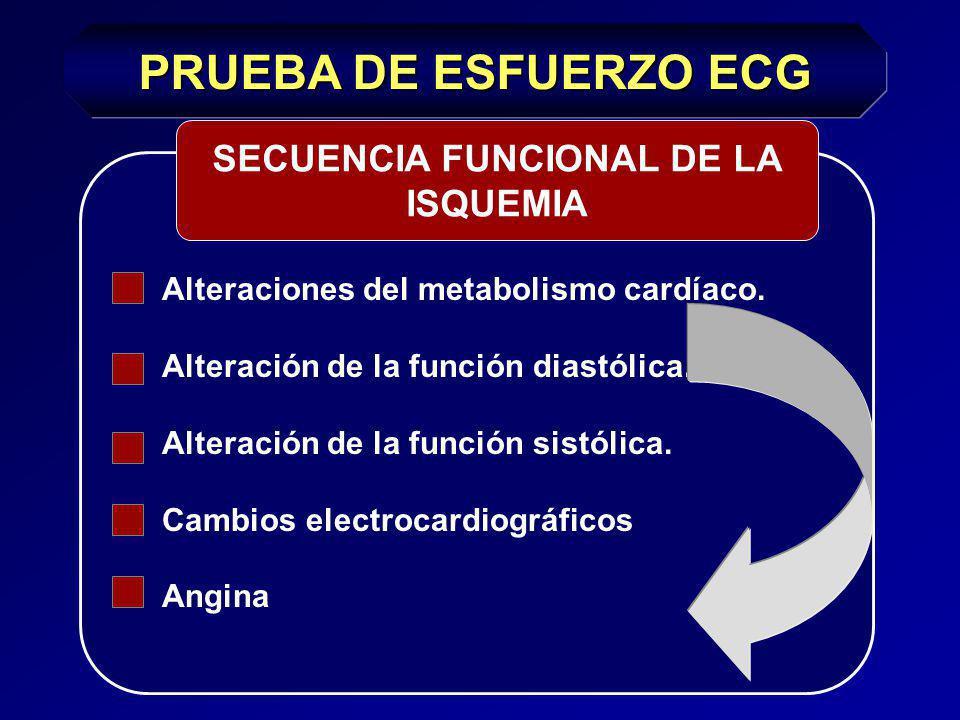 PRUEBA DE ESFUERZO ECG INDICADORES DE ISQUEMIA Dolor Precordial Cambios del Segmento ST Arritmias Falla Cardíaca