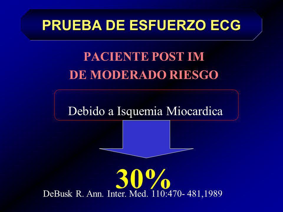 PACIENTE POST IM DE ALTO RIESGO Debido a Disfunción Ventricular 20% DeBusk R. Ann. Inter. Med. 110:470- 481,1989 PRUEBA DE ESFUERZO ECG