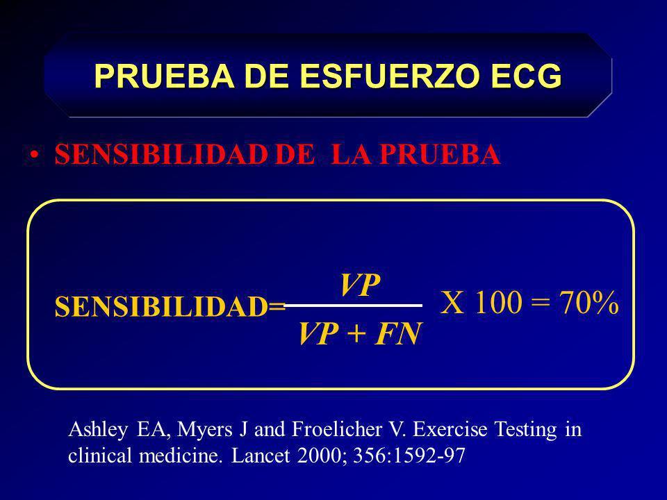 PACIENTE POST IM DE BAJO RIESGO Sin disfunción ventricular ó Isquemia miocardica 50% DeBusk R. Ann. Inter. Med. 110:470- 481,1989 PRUEBA DE ESFUERZO E