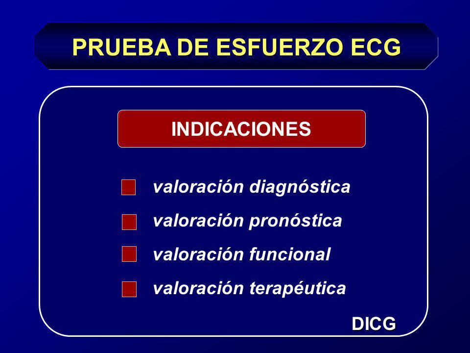 PRUEBA DE ESFUERZO ECG CLASE III: existe evidencia y / o acuerdo general en que el procedimiento o tratamiento no es útil y efectivo y en algunos caso