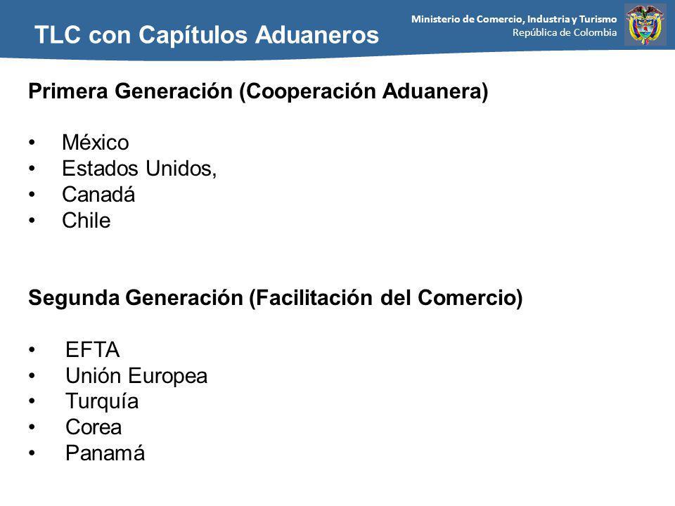 Ministerio de Comercio, Industria y Turismo República de Colombia TLC con Capítulos Aduaneros Primera Generación (Cooperación Aduanera) México Estados Unidos, Canadá Chile Segunda Generación (Facilitación del Comercio) EFTA Unión Europea Turquía Corea Panamá