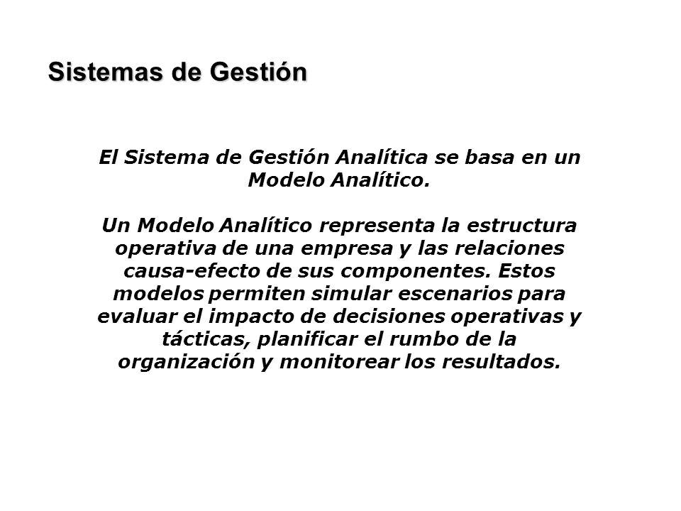 El Sistema de Gestión Analítica se basa en un Modelo Analítico. Un Modelo Analítico representa la estructura operativa de una empresa y las relaciones