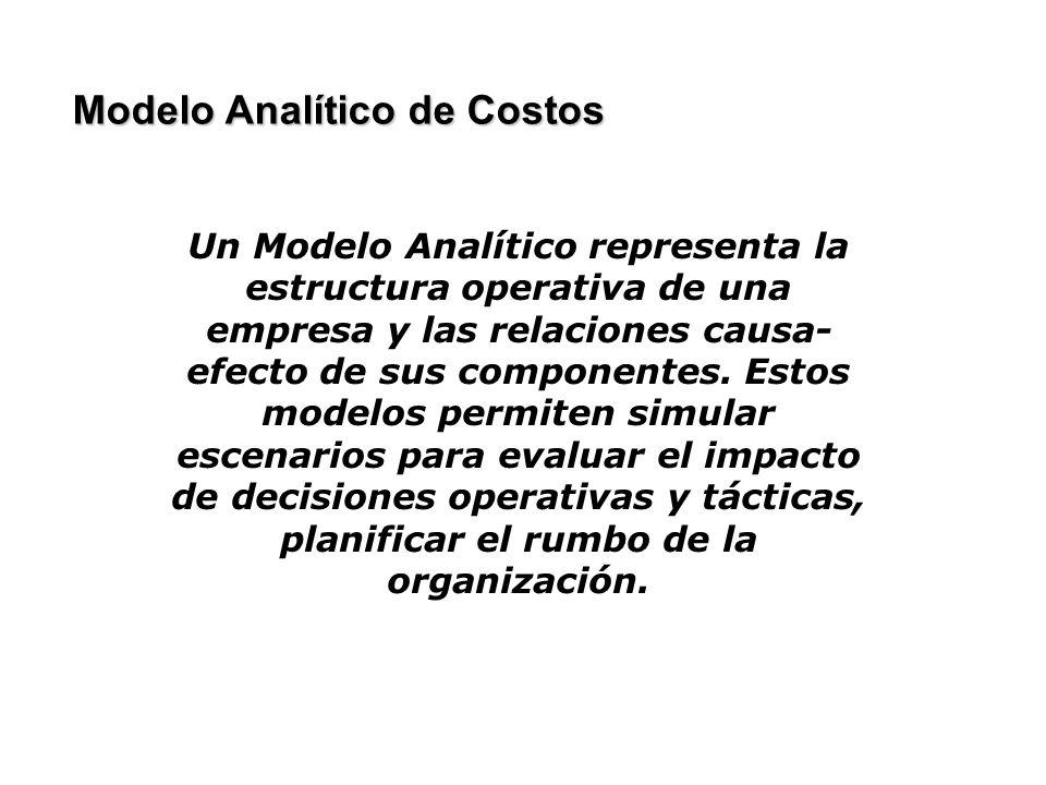 Modelo Analítico de Costos Un Modelo Analítico representa la estructura operativa de una empresa y las relaciones causa- efecto de sus componentes. Es