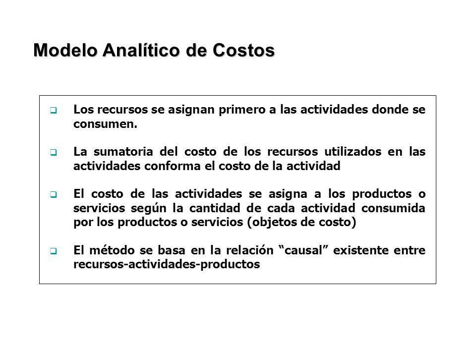 Los recursos se asignan primero a las actividades donde se consumen. La sumatoria del costo de los recursos utilizados en las actividades conforma el